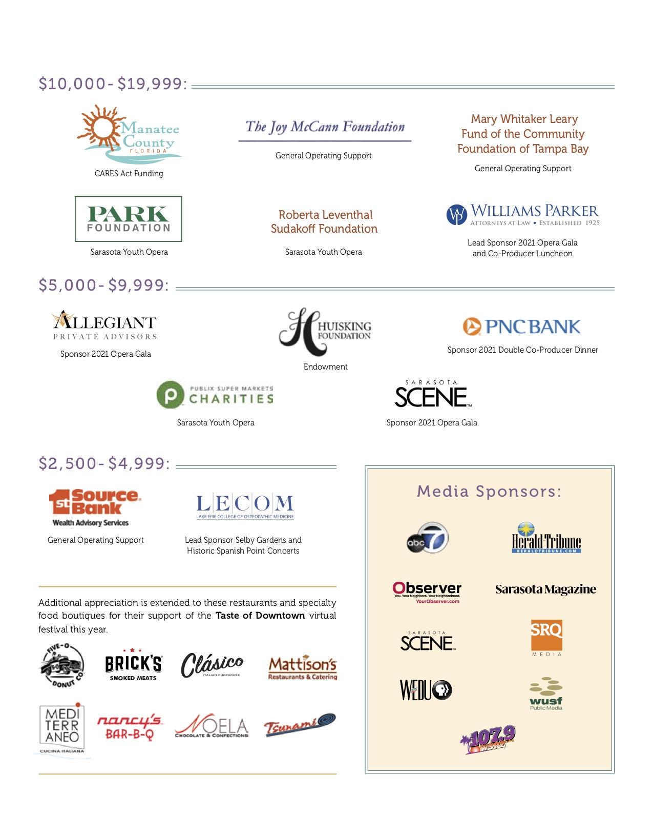 2021 Corporate, Foundation & Public SUPPORT 2