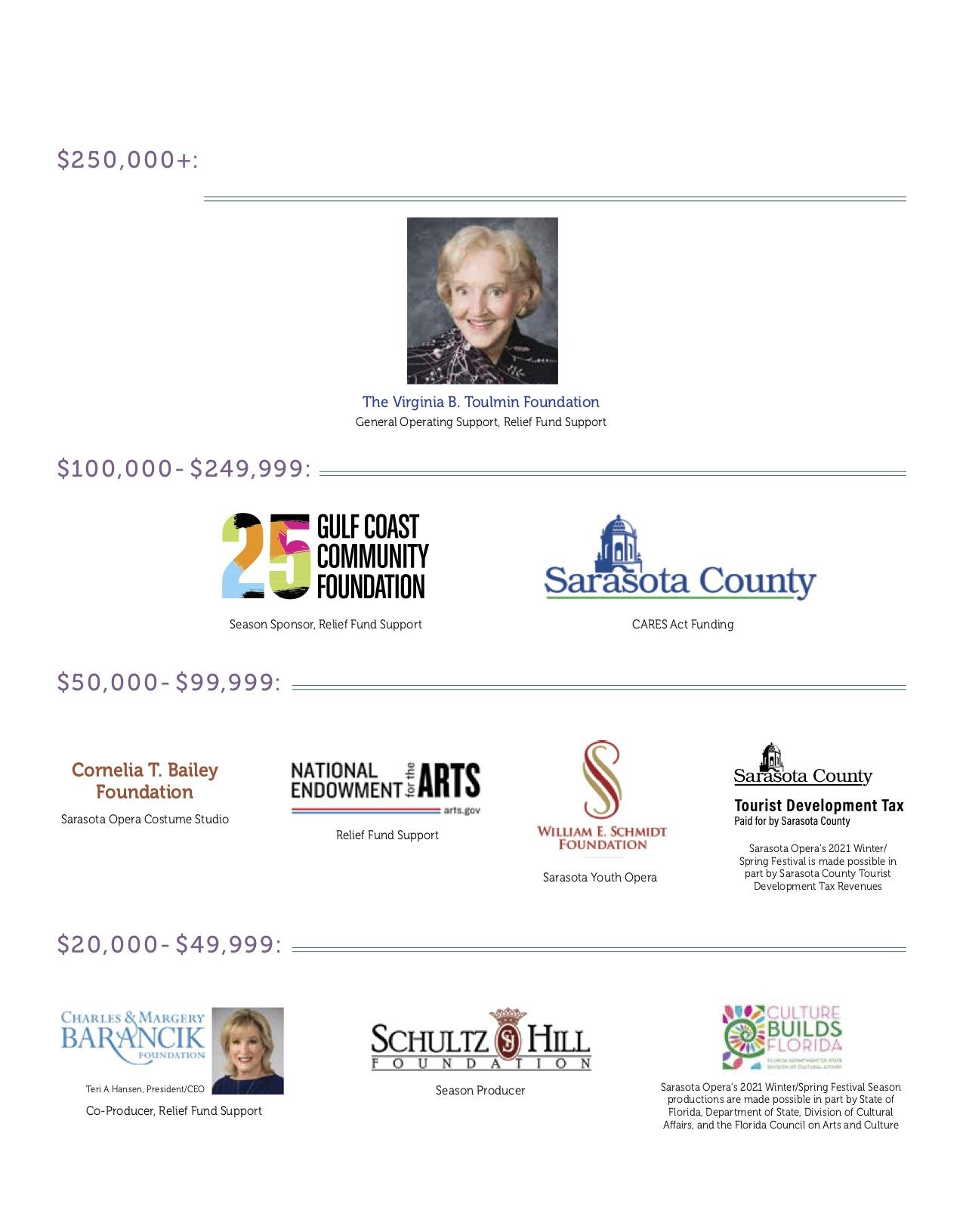 2021 Corporate, Foundation & Public SUPPORT 1